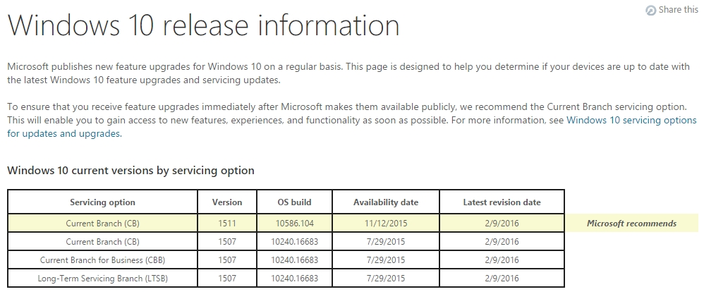 Windows 10: Übersicht der Build Versionen